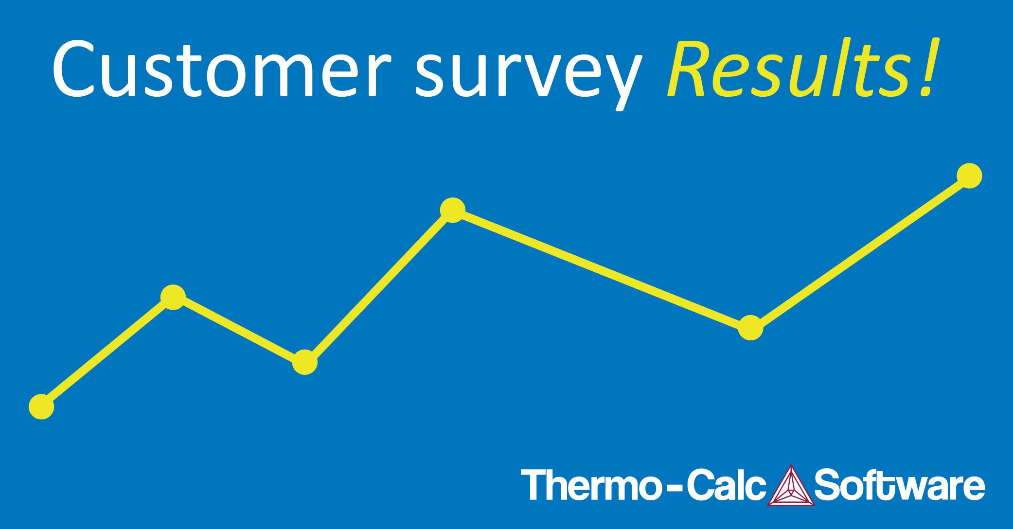 Customer survey results